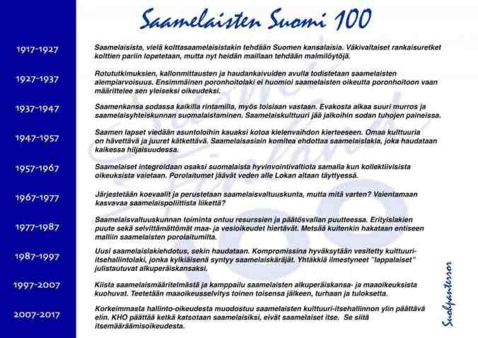Saamelaisten Suomi 100